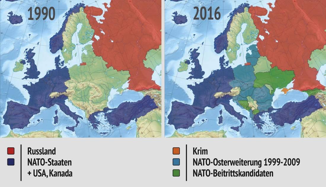 Nato Ost erweiterung