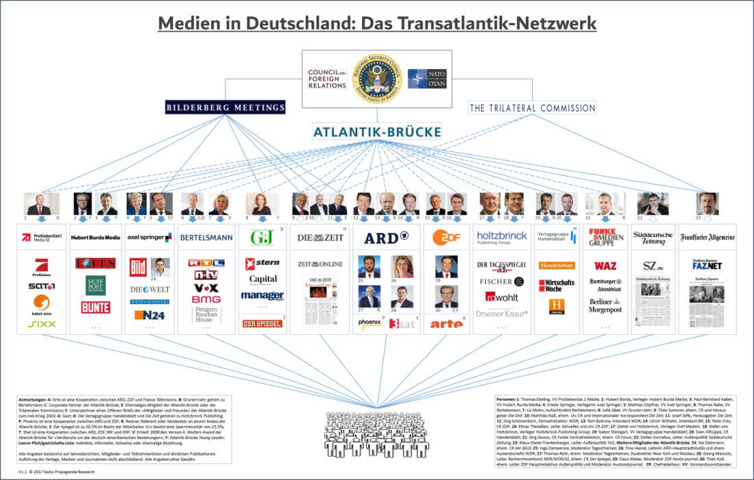 netzwerk-medien-deutschland-spr-mt