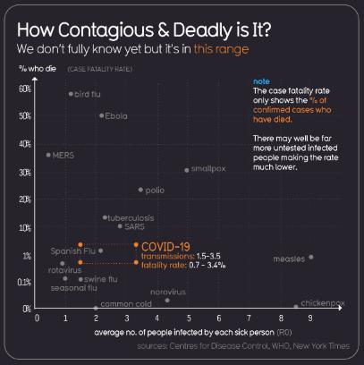 corona statistics