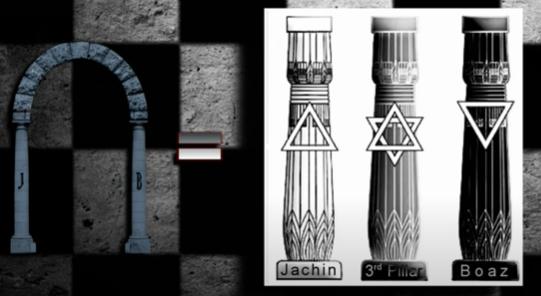 third pillar