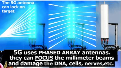 phased arrays