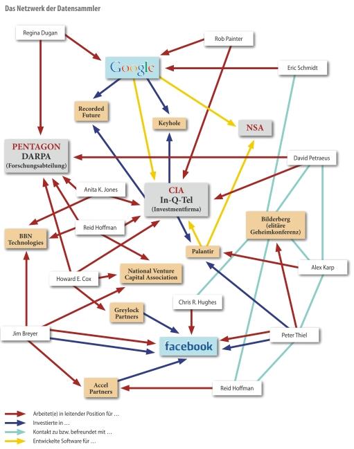 Silicon Valley Netz