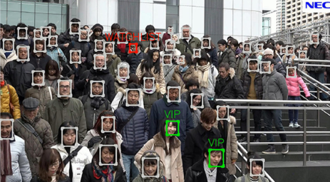 china face recognition